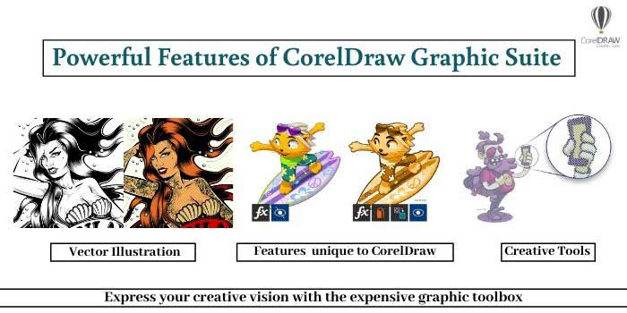 Features of CorelDRAW Graphic Suite