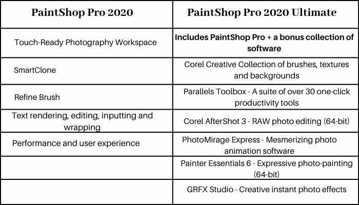 paintshop-Pro-2020-difference