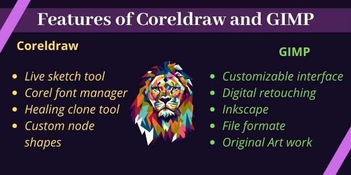Features of CorelDraw & GIMP