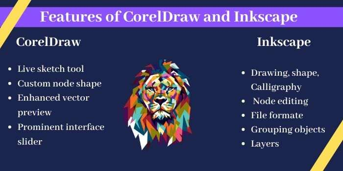Features of CorelDraw vs Inkscape