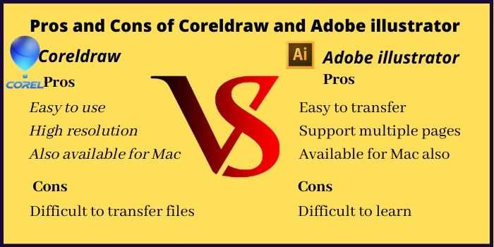 Pros and Cons of Coreldraw and illustrator