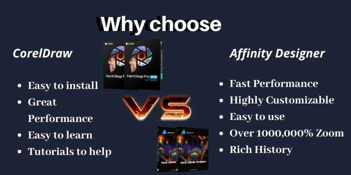 Why choose Coreldraw or Affinity Designer