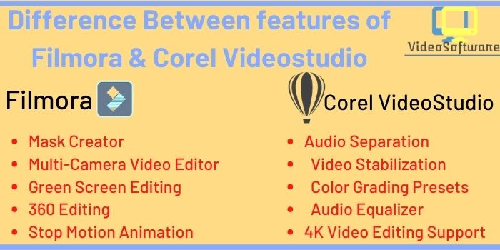 Difference Between features of Filmora & Corel Videostudio