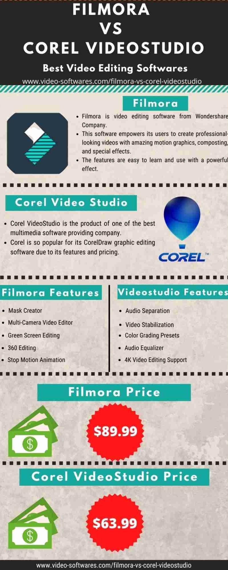 Filmora Vs Corel Videostudio