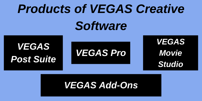 Vegas Creative Software Promo Code - Products Of Vegas Creative Software