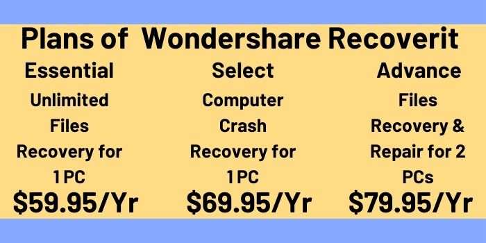 Womdershare Recoverit Plans