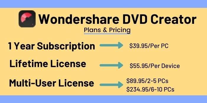 Wondershare DVD Creator Plans & Pricing