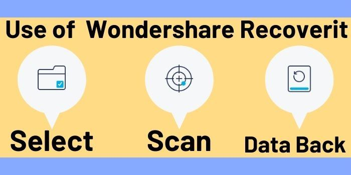 Wondershare Recoverit Use