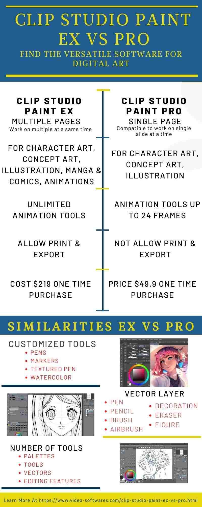 Clip Studio Paint Ex Vs Pro