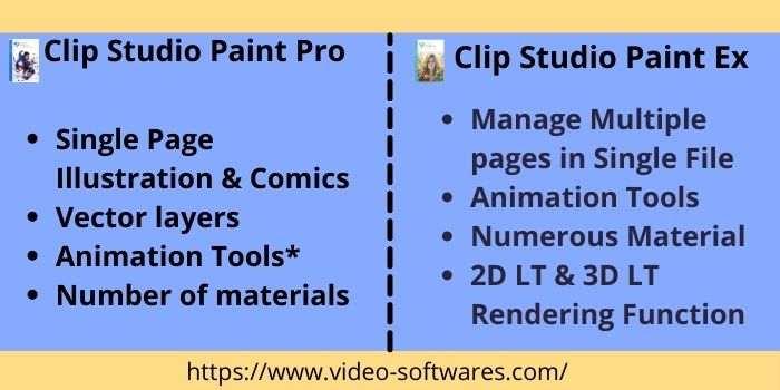 Clip Studio Paint Pro Vs Ex Features
