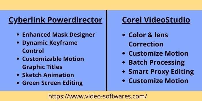 Cyberlink Powerdirector VS Corel Videostudio Features