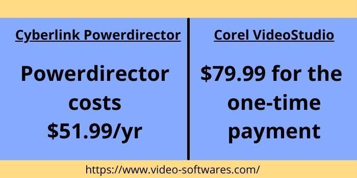 Cyberlink Powerdirector VS Corel Videostudio Prices