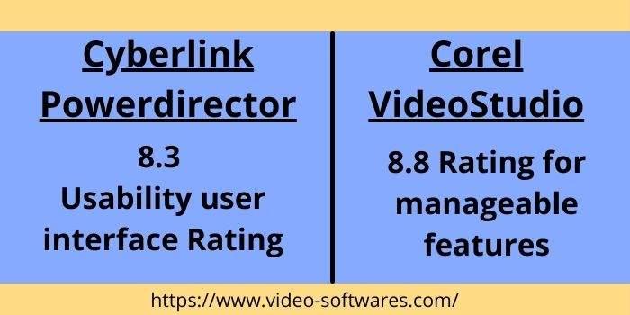 Cyberlink Powerdirector VS Corel Videostudio Rating