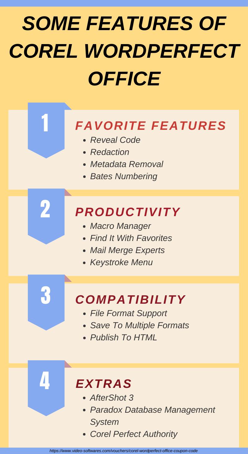 WordPerfect Infographics