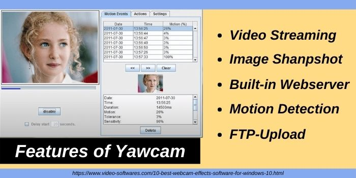 Features of YawCam software for Windows 10