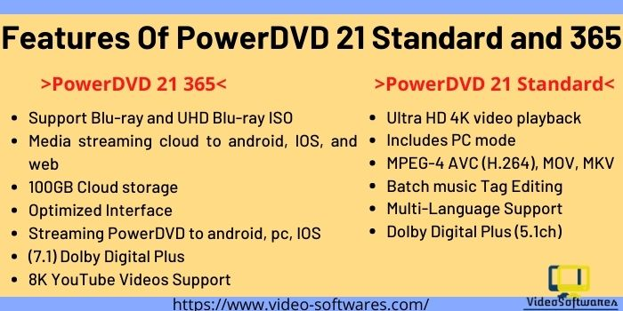 Features of powerDVD 21 standard and 365