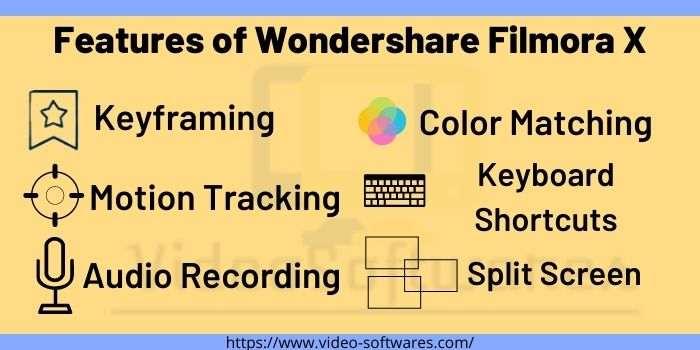 Wondershare Filmora X Plan