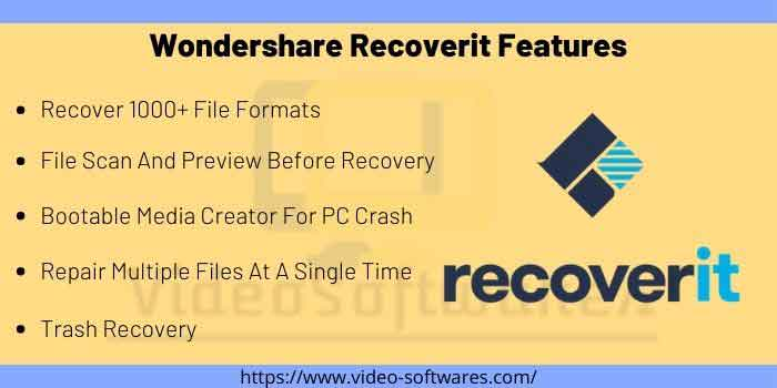 Wondershare Recoverit Features