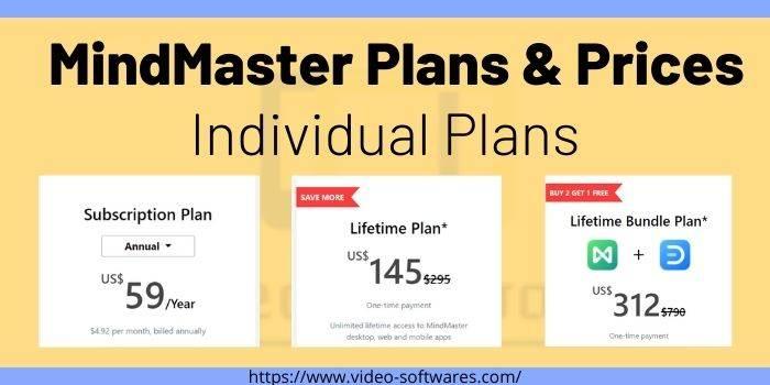 Edraw MindMaster Individual Plan