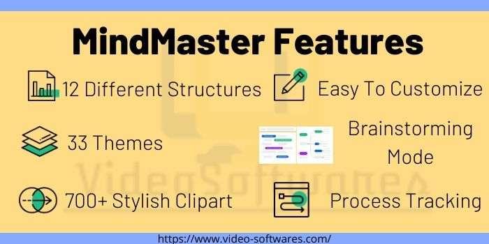 MindMaster Features