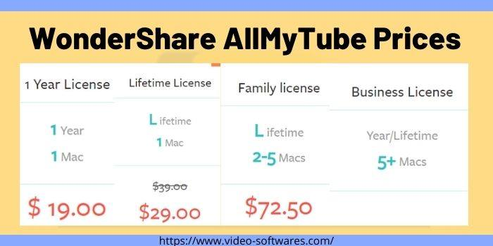 Wondershare AllMyTube Prices