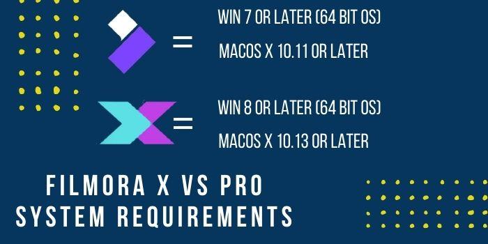 Filmora X vs Pro System Requirements